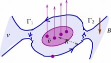 fractional quantum Hall interferometer